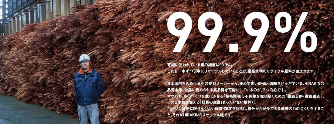 99.9% 電線に使われている銅の純度は99.9%。 これを一本ずつ丁寧にリサイクルしていくことで、最高水準のリサイクル原料が生まれます。 日本国内を含め世界中の素材メーカーから、極めて高い評価と信頼をいただている、HIRAKINの品質水準。世界に認められる高品質を可能にしているのが、3つの柱です。 すなわち、ものづくりを進化させる「技術開発」、不純物を取り除くための「徹底分解・徹底選別」、その2本柱を支える「社員の意識(もったいない精神)」。 バージン原料に限りなく近い純度・精度を目指し、自分たちが今できる最善のものづくりをすること、それがHIRAKINのリサイクル魂です。